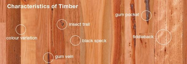 Australian Standards - Timber Grading For Timber Flooring